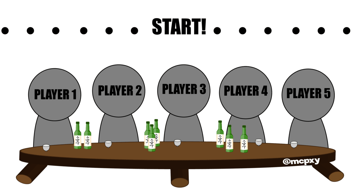 Korean Drinking Games