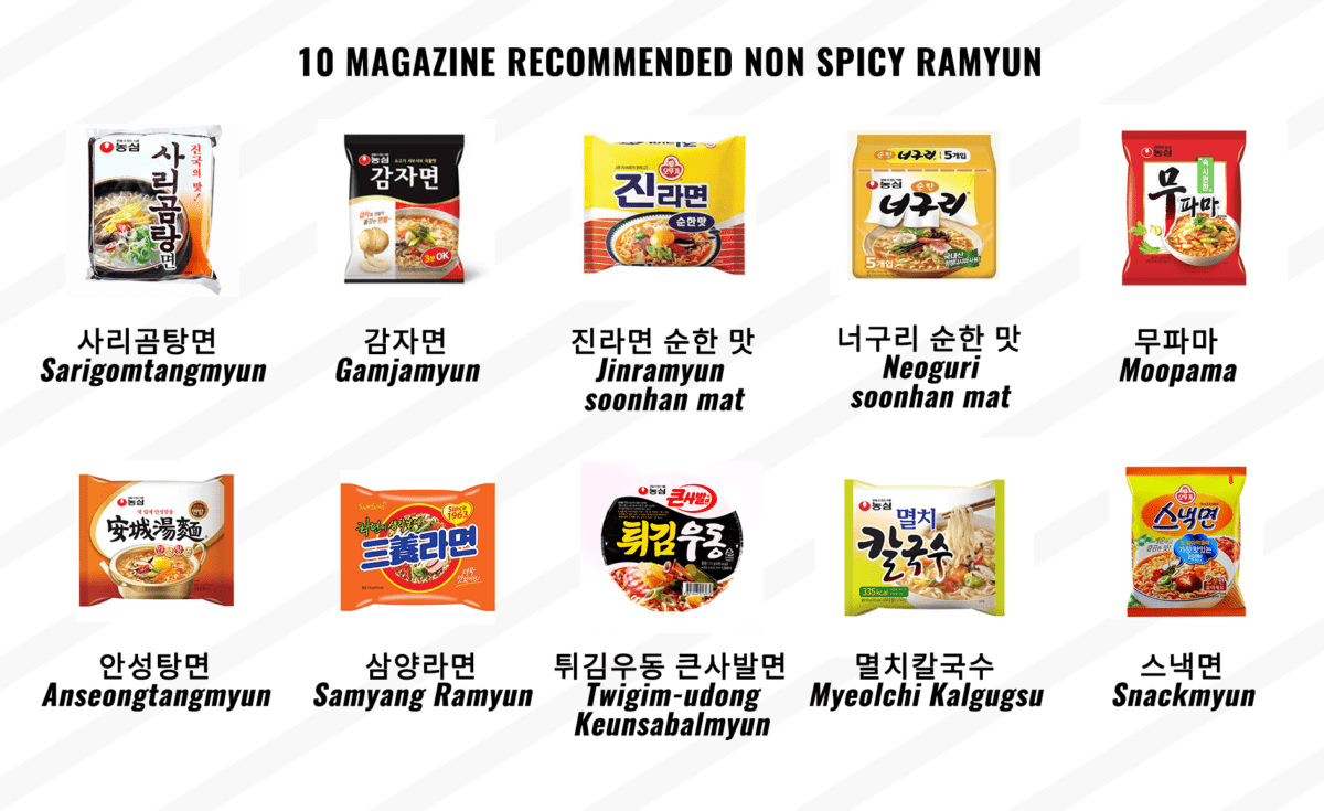 non spicy korean ramyun